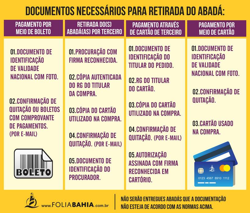 Documentos Necessários para Retirada de Abadás.